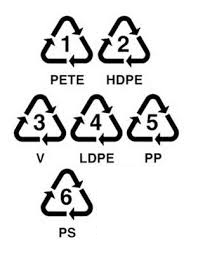 Other types of plastic